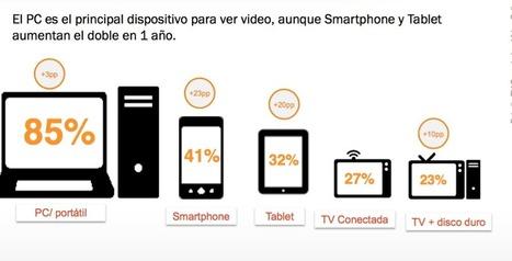 La televisión, modelos de negocio y análisis de datos | Seo, Social Media Marketing | Scoop.it