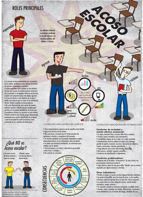 KiVa: El método finlandés para acabar con el acoso escolar   Psicología Educativa - Educational psychology   Scoop.it