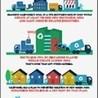 Plastic recycling processes