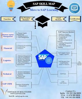 SAP Online Training   Scoop it