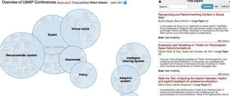 How a science search engine is visualizing the discovery process - Storybench | Representando el conocimiento | Scoop.it