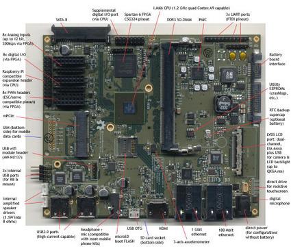 Hardware abierto, libre y Real: Novena la laptop | Maestr@s y redes de aprendizajes | Scoop.it