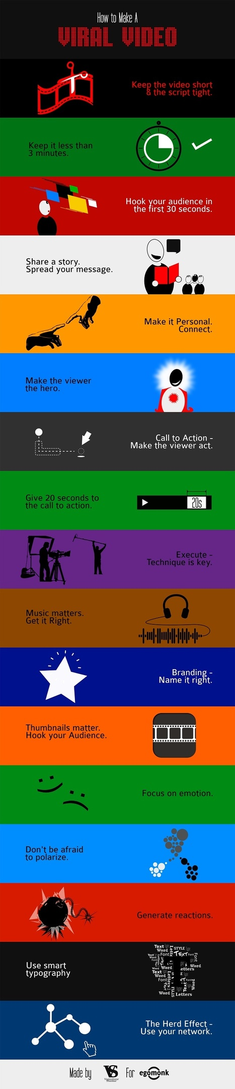 Infographic: How to Make a Viral Video | Internet Presence | Scoop.it