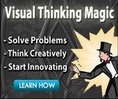 Creativity Principles   Creatividad   Scoop.it