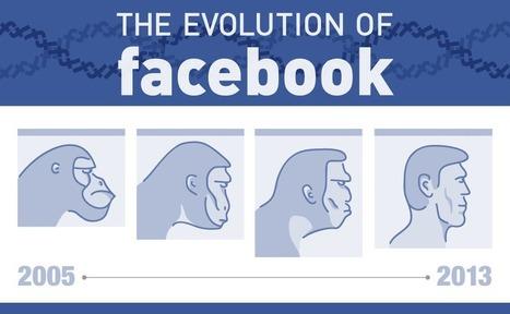Juillet 2013 : Les dernières fonctionnalités apportées par Facebook pour le CM | Community Management et entreprises | Scoop.it