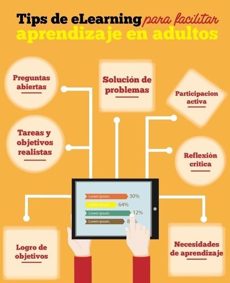 ¿Cómo aprende un adulto y cómo aplicarlo en sus cursos eLearning? | Tecnología Educativa | Scoop.it