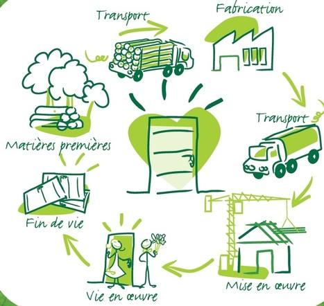 [Matériau construction] Analyse du cycle de vie : une démarche simplifiée I www.lemoniteur.fr | architecture..., Maisons bois & bioclimatiques | Scoop.it