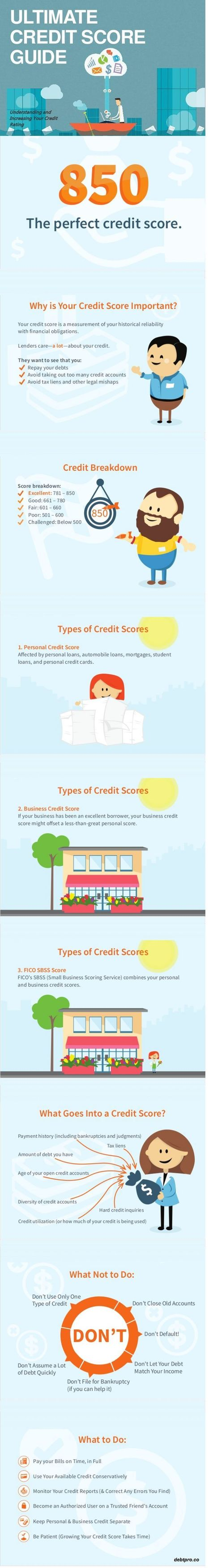 How To Improve Your Credit & Raise FICO Score: An Expert Guide + INSTRUCTO-GRAPHICS | Health & Digital Tech Magazine - 2017 | Scoop.it
