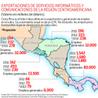 Migración y Cultura en América Latina