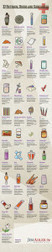 Fictional Drugs in Movies and Books Infographic | The Best Infographics | Scoop.it