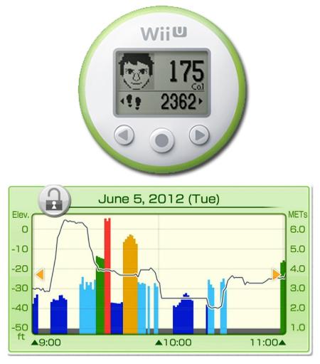 "E3 2012: A Closer Look at Wii Fit U's ""Fit Meter"" | UX-UI-Wearable-Tech for Enhanced Human | Scoop.it"