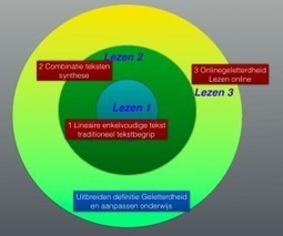 Lezen 2016: een driemaster of driedubbel spiegelei | ICT in de lerarenopleiding | Scoop.it
