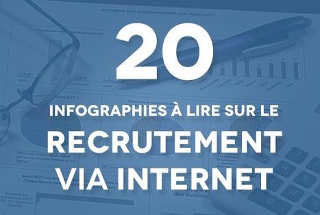 """Les 20 infographies à lire sur le recrutement en ligne    Blog YouSeeMii   """"Les défis du Management et des Ressources Humaines """"   Scoop.it"""