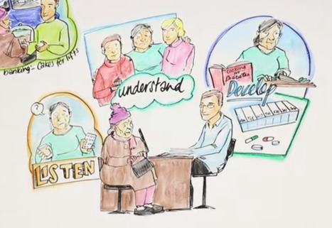 UK's Royal College of GPs new video actively promotes care planning for complex needs   Patient   Scoop.it