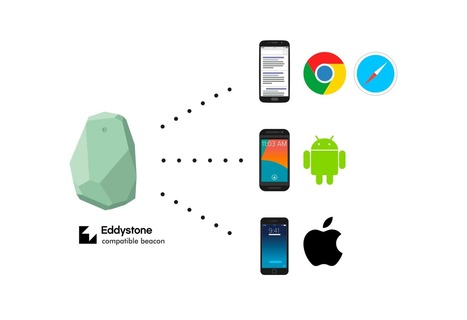 The Future of Beacons by the CEO of Estimote | web digital strategy | Scoop.it