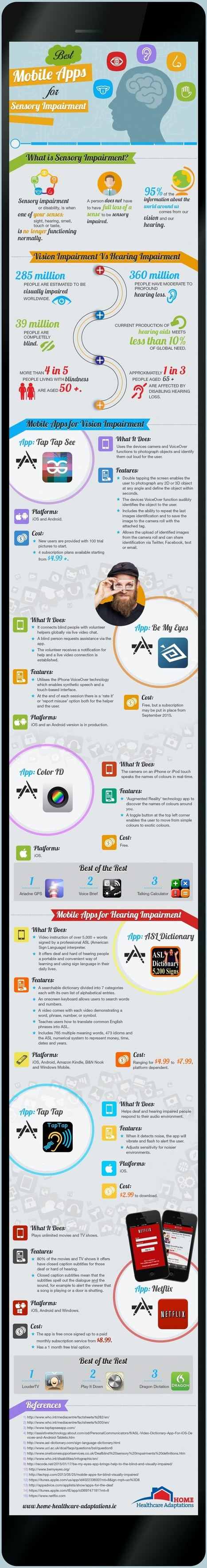 Best Mobile Apps for Sensory Impairment Infographic - e-Learning Infographics | UDL & ICT in education | Scoop.it