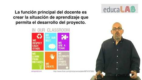"▶ 1.2. Ideas claves de la unidad ""Aprendizaje basado en proyectos"" - YouTube 