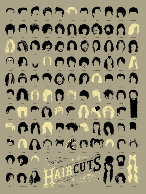 108 of the Best Haircuts in Music History | Infographics | Scoop.it