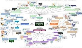 t - applicada: Más de 1000 herramientas web que podemos probar parcialmente o usar completamente sin registrarnos | Education on the 21st century | Scoop.it