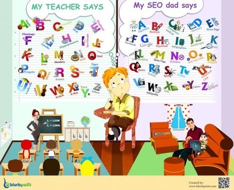 SEO Guide – A Day At SEO Kindergarten For Beginners | Seo Tips To Improve Your SEO | Scoop.it