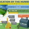 Educação & Educadores & Estudantes