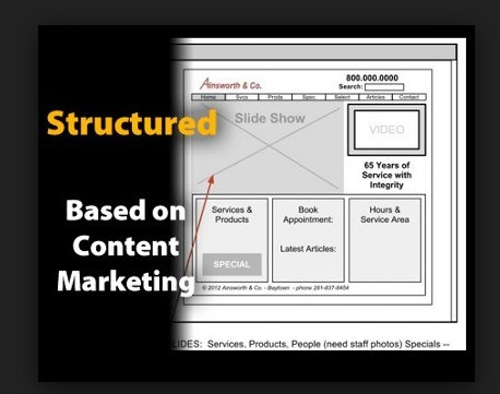 Content Marketing Strategy and the Latest Web Design Trends   Business 2 Community   Integrated Brand Communications   Scoop.it