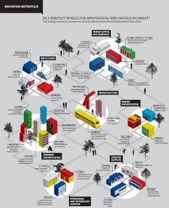 Lancement de l'indice mondial 2012 de l'innovation : La Suisse conserve la tête du classement dans le domaine de l'innovation | Mon moleskine | Scoop.it