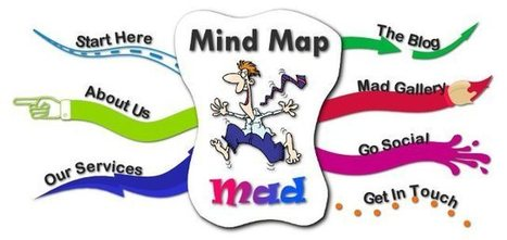 its a mind map mad mad mad world