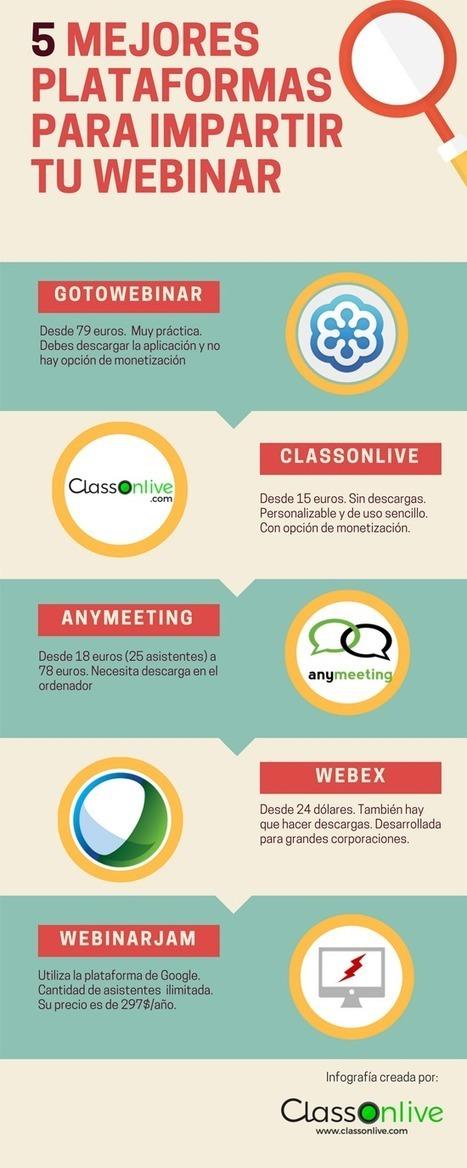 5 mejores plataformas para impartir tu webinar - Infografía- | Con visión pedagógica: Recursos para el profesorado. | Scoop.it