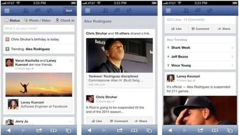 Facebook continue de s'inspirer de Twitter pour évoluer | E-marketing et les réseaux sociaux | Scoop.it
