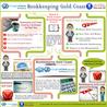 Bookkeeping Gold Coast