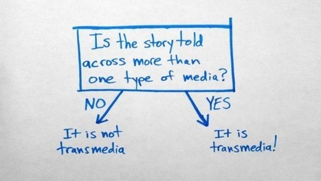 On Transmedia | Transmedia Storytelling | Scoop.it