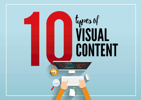10 Types of Visual Content Your Company Should Be Creating | The Twinkie Awards | Scoop.it