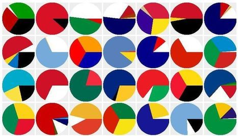 Flags By Colors | GOSSIP, NEWS & SPORT! | Scoop.it