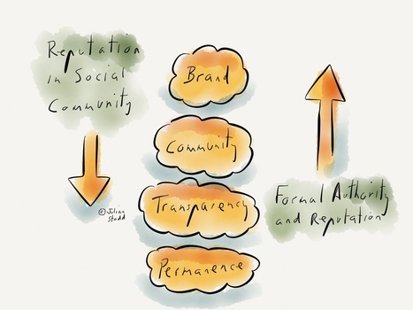 Failure in Social Leadership: a case study for Mozilla | Knowledge Nuggets | Scoop.it