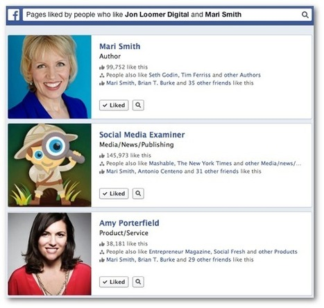 How to Use Facebook Graph Search to Learn About Your Fans | Social Media Tips | Scoop.it