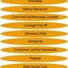 Social Media Emergency Management Organizational Development