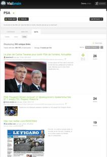Comment PSA Peugeot Citroën analyse les tweets   Sphère de la Veille Digitale   Scoop.it