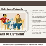 10 Little-Known Rules in the Art of Listening - Online College Courses | coursematters.org | Scoop.it