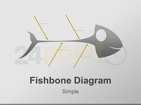 Fishbone diagram fully editable powerpoint gr fishbone diagram fully editable powerpoint graphics ccuart Image collections