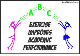 Your Therapy Source - www.YourTherapySource.com: ADHD, Exercise and Learning | OT @ Work | Scoop.it