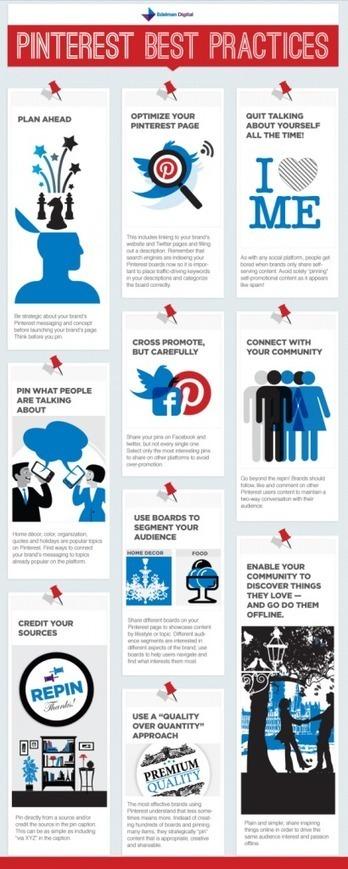 Pinterest case history: 4 strategie vincenti | Social media culture | Scoop.it