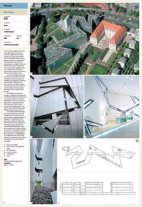 20th century world architecture the phaidon atl 20th century world architecture the phaidon atlas pdf download solutioingenieria Image collections