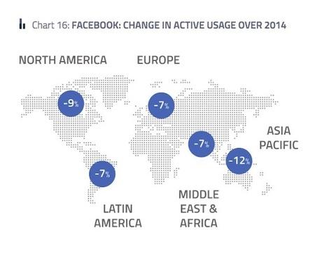 Facebook Was TheOne Network People Used LessIn 2014 | Webortash | Scoop.it
