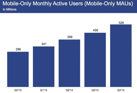 Social Media Advertising 2014: $15.3 Billion Spent On 2 Billion Users [REPORT] | Mobile Marketing | News Updates | Scoop.it