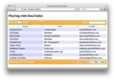 Play! Framework 2.0 + DataTables + Server-side processing | playframework | Scoop.it