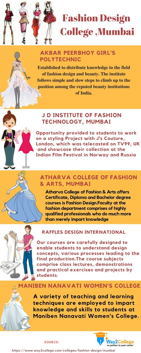 Fashion Design Colleges In Mumbai In Hospitals In India Health Tips Care And List Of Doctors And Clinics Scoop It