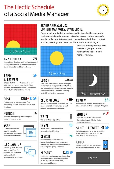 A day in the life of a social media manager | Blog | Twitter Counter | Webmarketing, Référencement & Réseaux Sociaux | Scoop.it