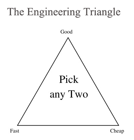 6 Life Dilemmas Every Engineer Can Relate To
