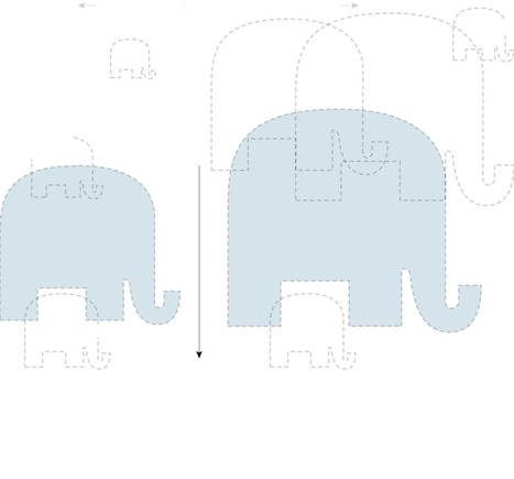 A Guide to the Republican Herd, A Divided Pack of Elephants | AP Government & Politics | Scoop.it